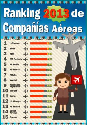 ranking travelgenio – Upitravel