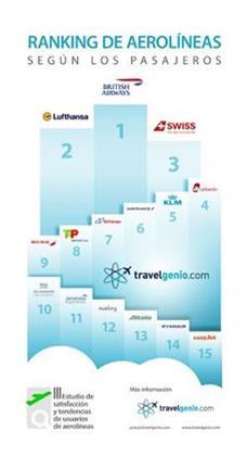 III Estudio Satisfacción y tendencias de usuarios – Travelgenio 200115 (Copy) (Copy)