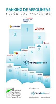 III Estudio Satisfacción y tendencias de usuarios – Travelgenio 200115 (Copy)